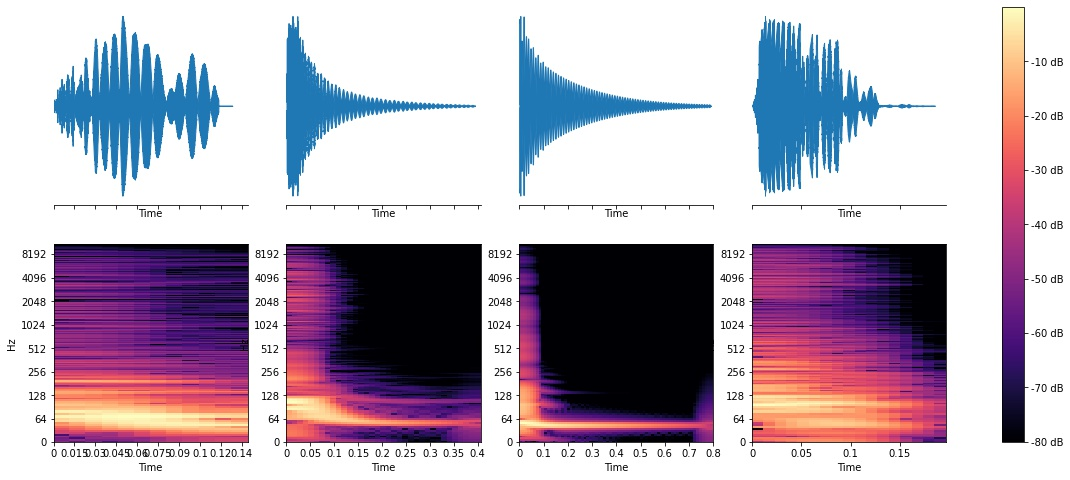Waveforms and spectrograms of a few random kick sounds