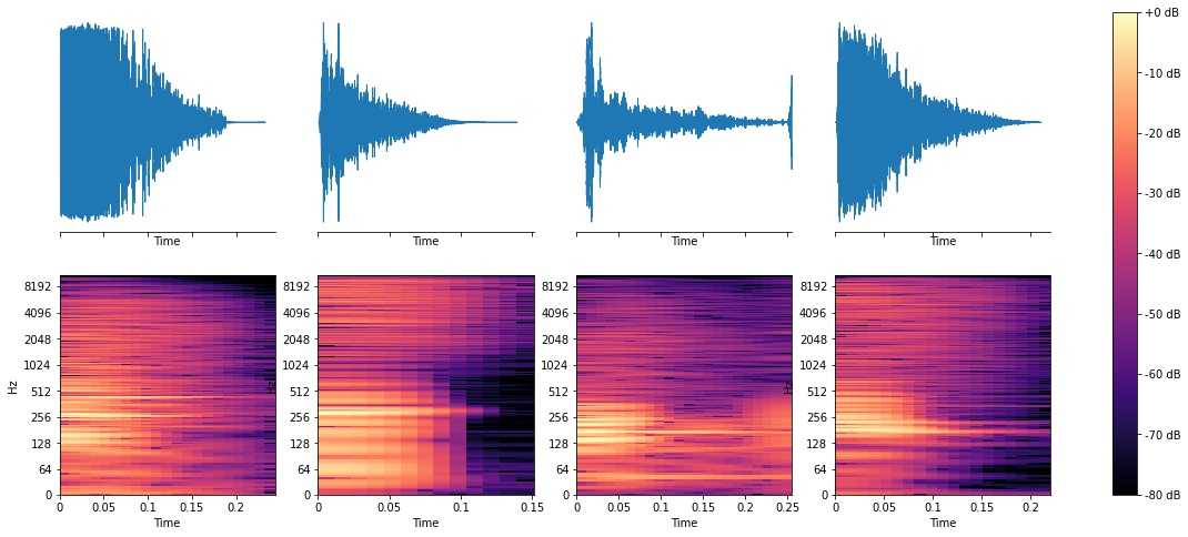 Waveforms and spectrograms of a few random snare sounds