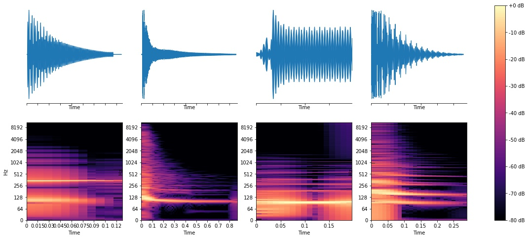 Waveforms and spectrograms of a few random tom sounds